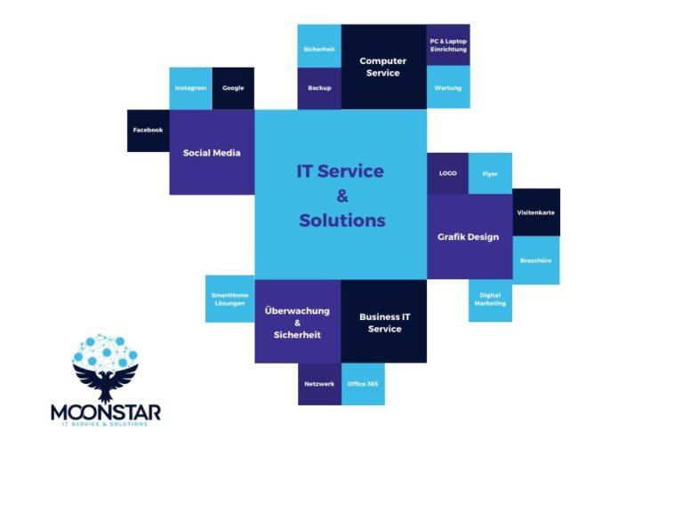 Moonstar IT-Service & Solutions